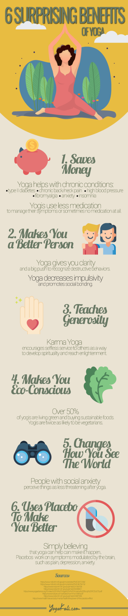 Surprising benefits of yoga - Infographics